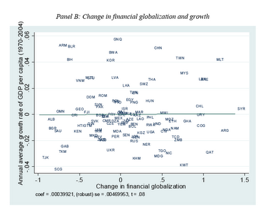 relationship between financial constraints and investment This paper investigates the causal relationship between firms' bank dependence and financial constraints by utilizing the 2008 financial crisis and its impact on the japanese economy as a natural experiment.