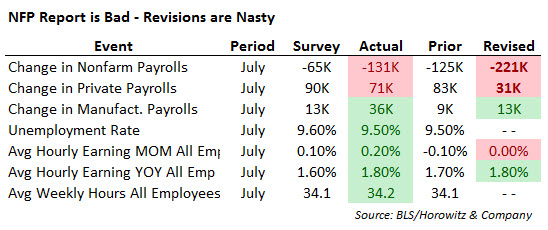 8-6-nfp+revisions10-19-42 AM
