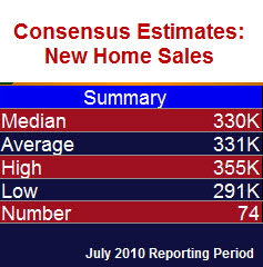 New-Home-Sales-Estimates1