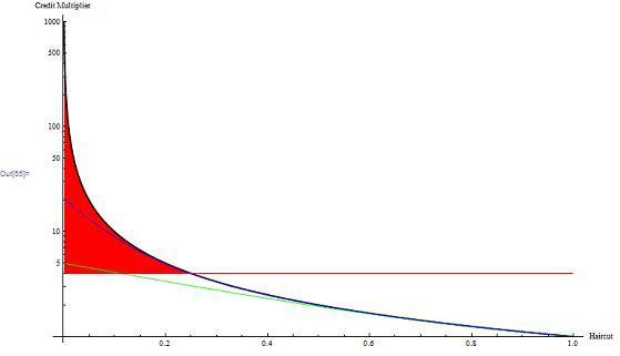 Repo Graph