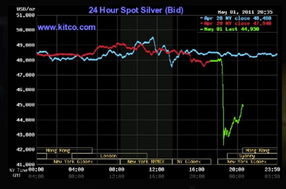 Screen shot 2011-05-02 at 3.50.03 AM