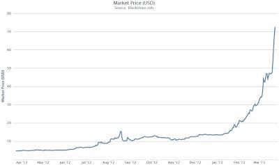 Today bitcoin rate zebpay