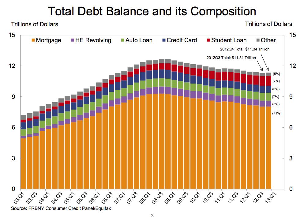 finance moreheadlines category debt