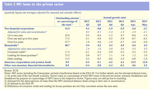 ECB_MFI