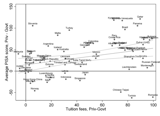 bertola