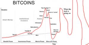 bitcoin-300x152