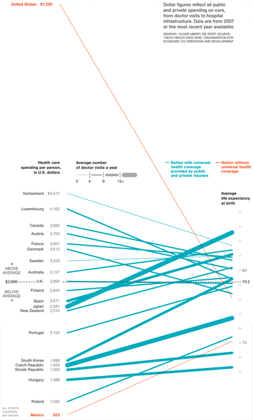 health_spending_graph