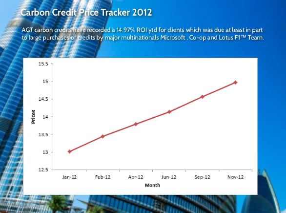 redd-monitor price graph