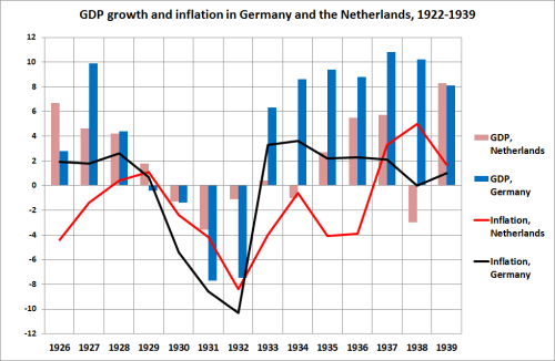 nazi-gdp-inflation