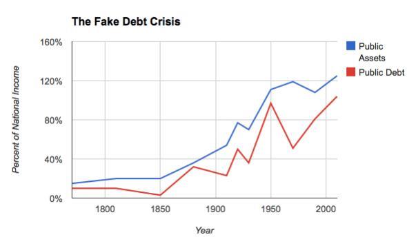 debt.jpg.CROP.promovar-mediumlarge