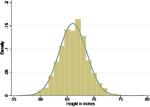 HattonGraph