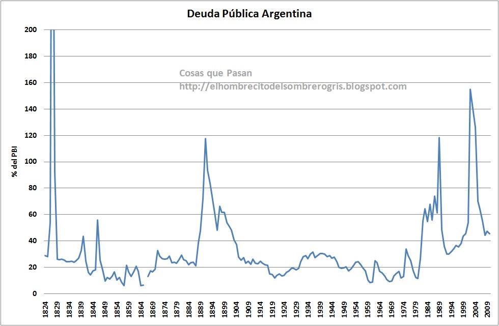 Argentina_deuda pbi