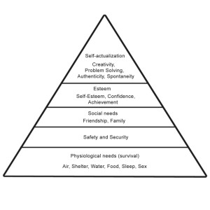 maslow-hierarchy-of-needs-diagram-1024x1024