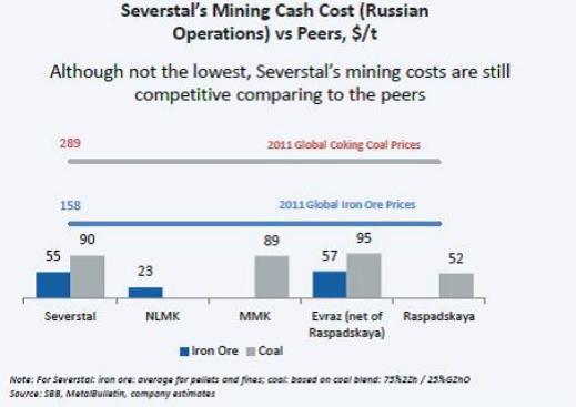 iron ore mining cash cost