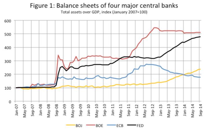 ECB Draghi 1
