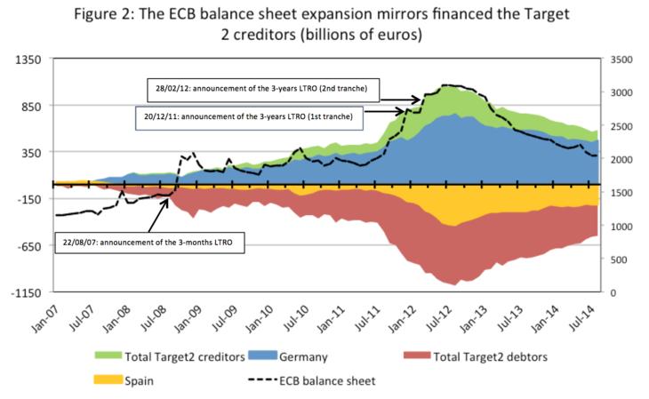 ECB Draghi 2