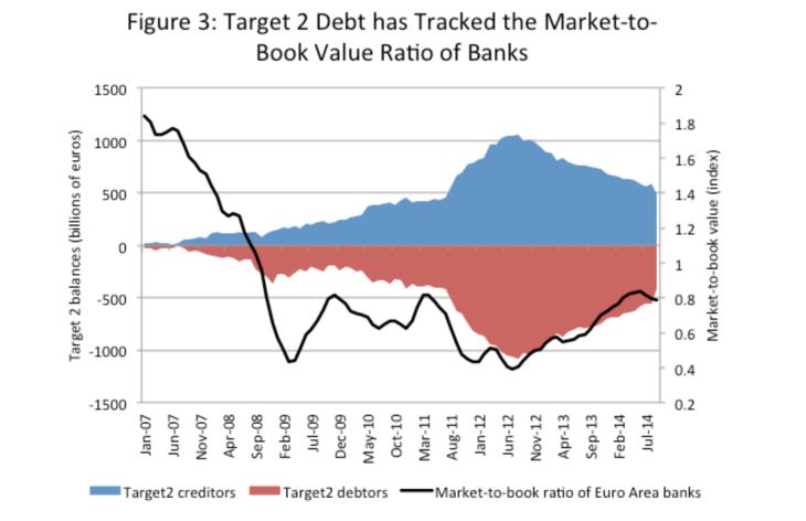 ECB Draghi 3