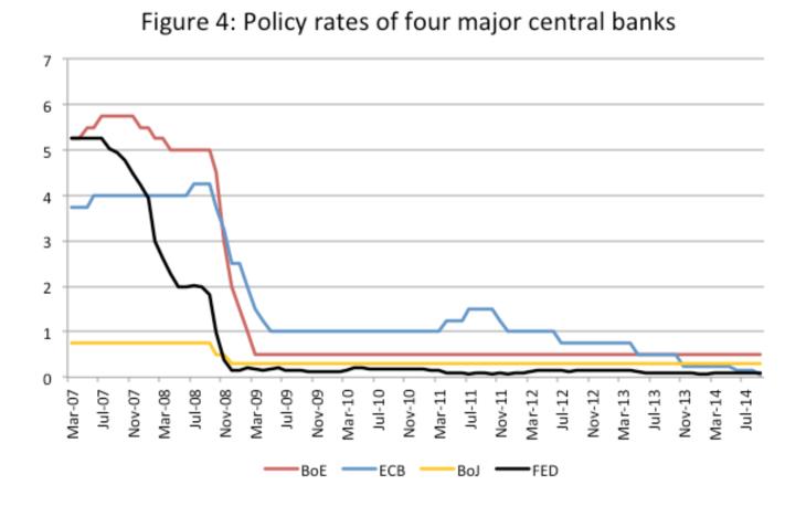 ECB Draghi 4