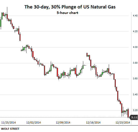 US-Nat-Gas-Nov_23-Dec_22-20142