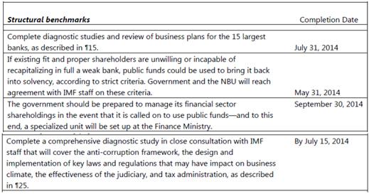 IMF-targets-last-year
