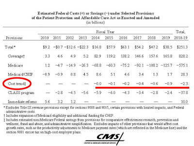 PPACA+cost+trend++CMS