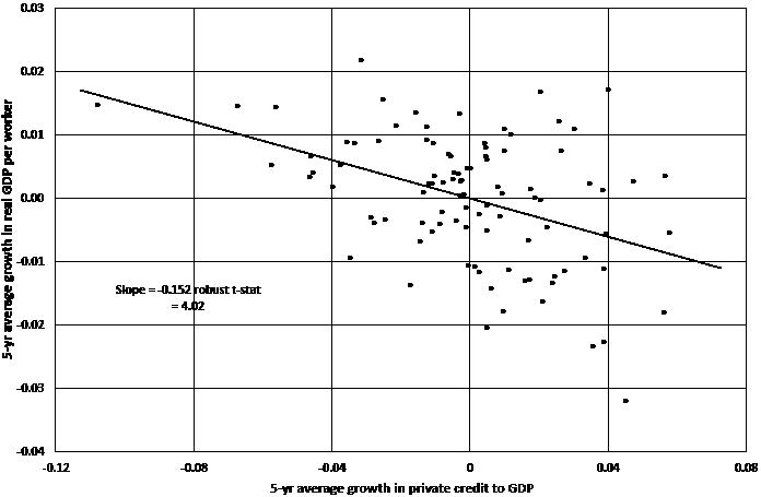 cecchetti fig1 7 jul