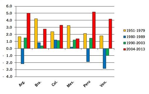 Car Insurance Compare.com Hotels