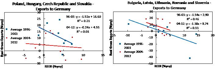 ruta fig1 25 aug