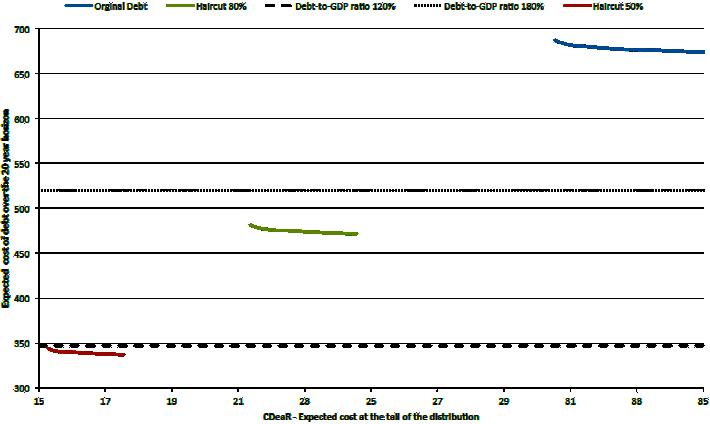 zenios fig1 11 aug