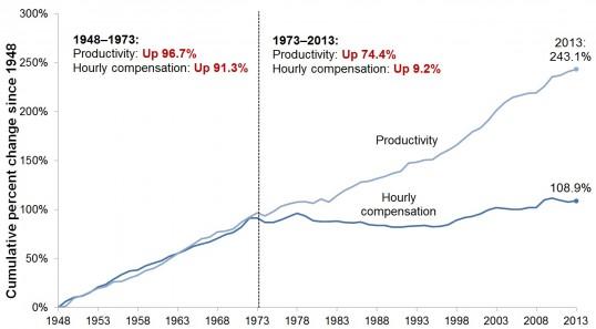 David Kotz: Understanding Contemporary Capitalism, Part I