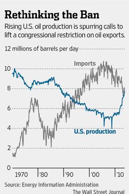 Oil-export-ban_NA-BZ370_AG_ENE_D_20140101153607