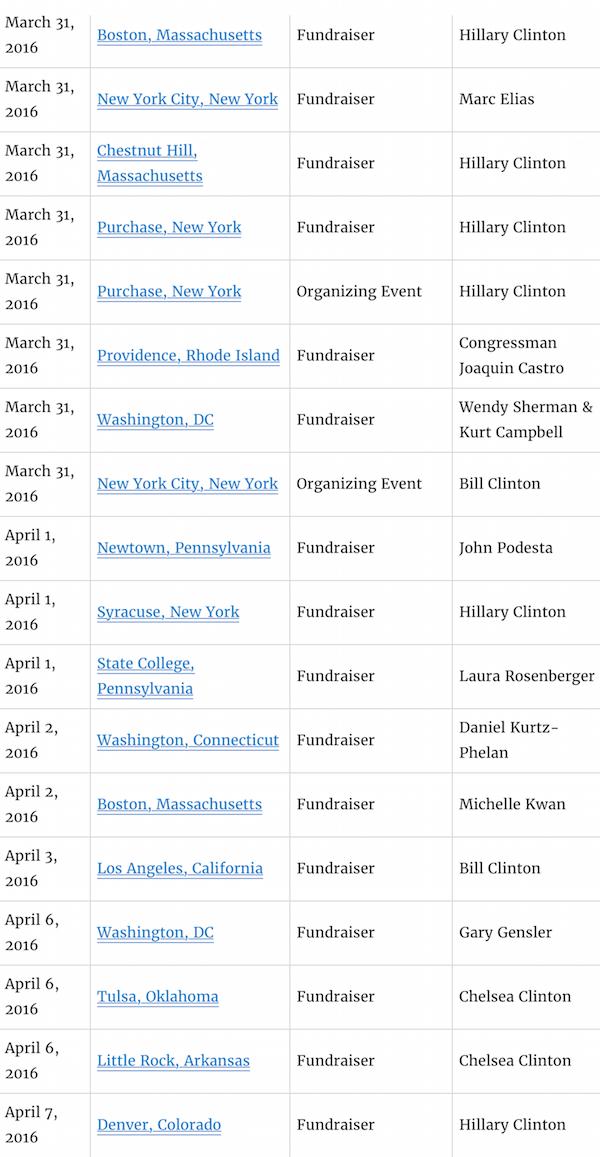 clinton_fundraising_2
