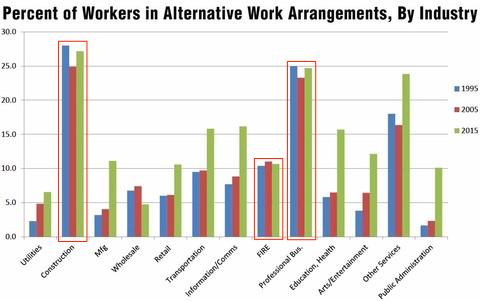 graph_alternative_work