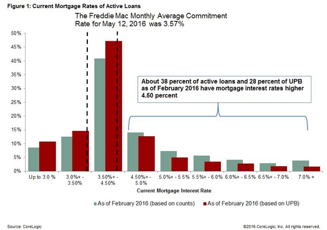 blogger-image-mortgage