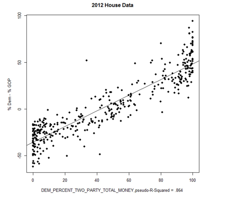 Ferguson-2012-Election-Housing
