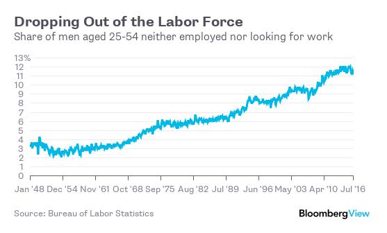men-labor-force-1x-1