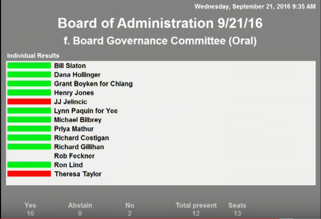 calpers-board-vote-on-time-limits-regulation