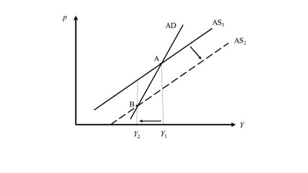 david romer advanced macroeconomics ebook pdf 4th edition.rar MAXSPEED