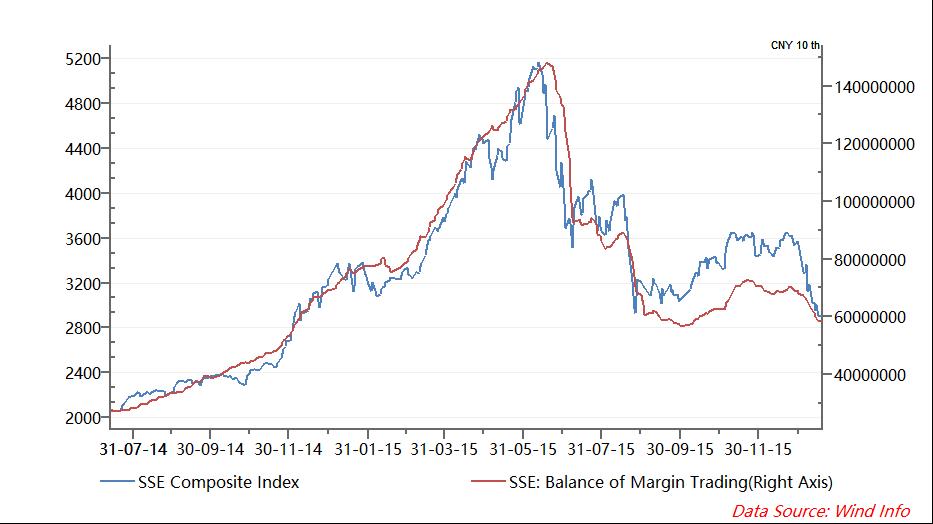 china-housing-chart-5