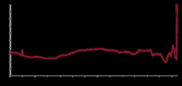 figure-4-1400x662
