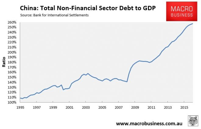 The Chinese Debt Time Bomb   naked capitalism