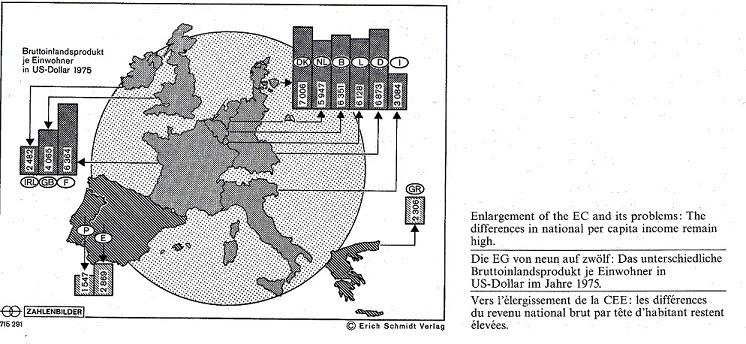 EU GDP Per Capital 1975