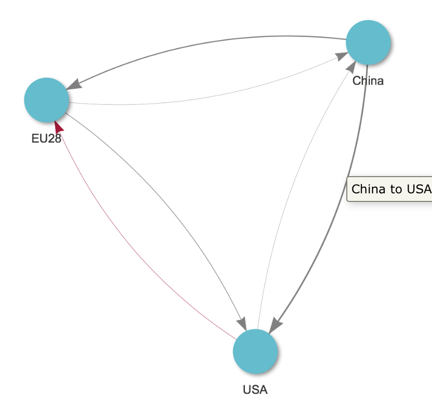 Trade War: How Tensions Have Risen Between China, the EU and