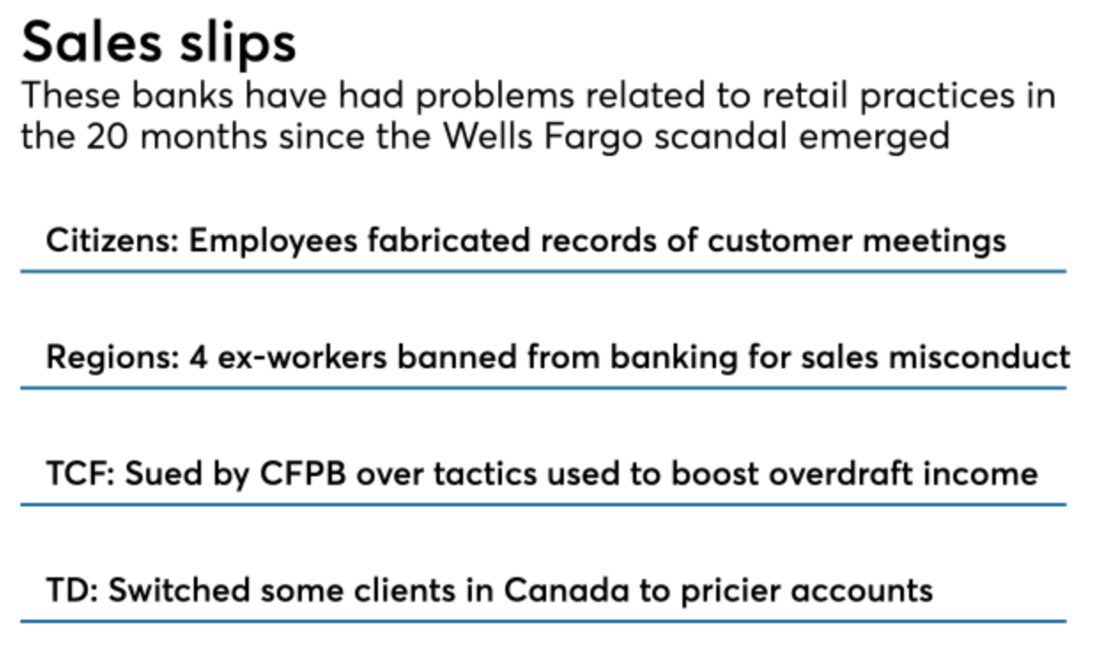 OCC Covering Up for Wells Fargo Type Abuses at Other Banks