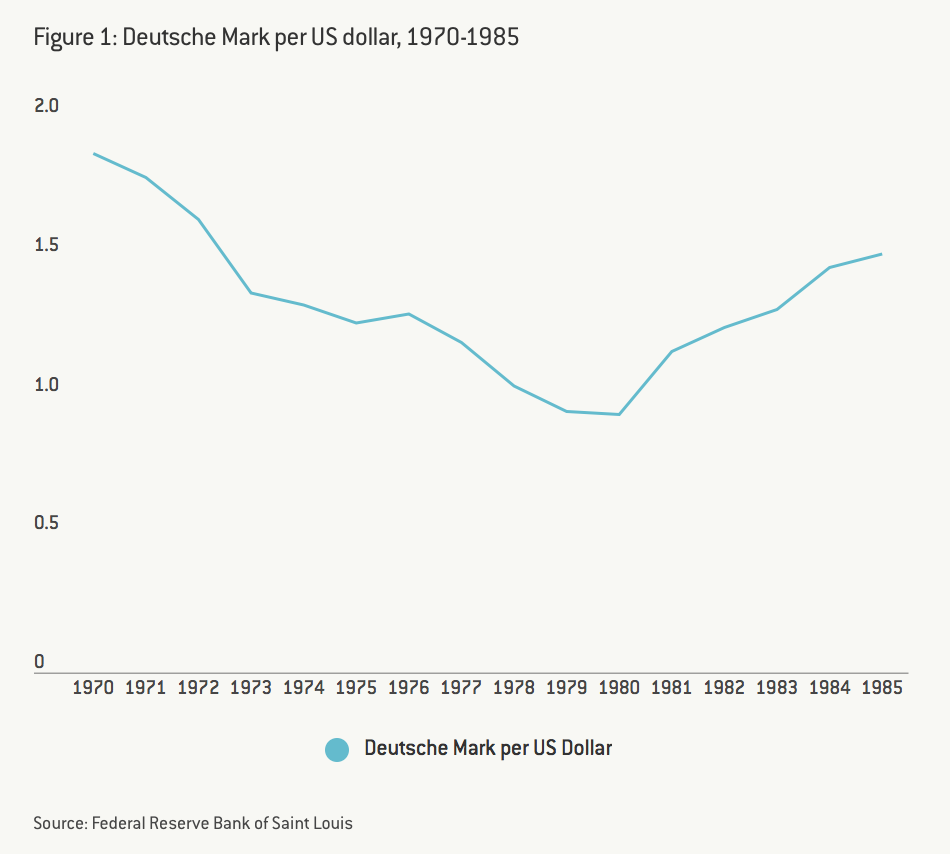 The refusal of the dollar in international trade will ruin the US literally overnight 21