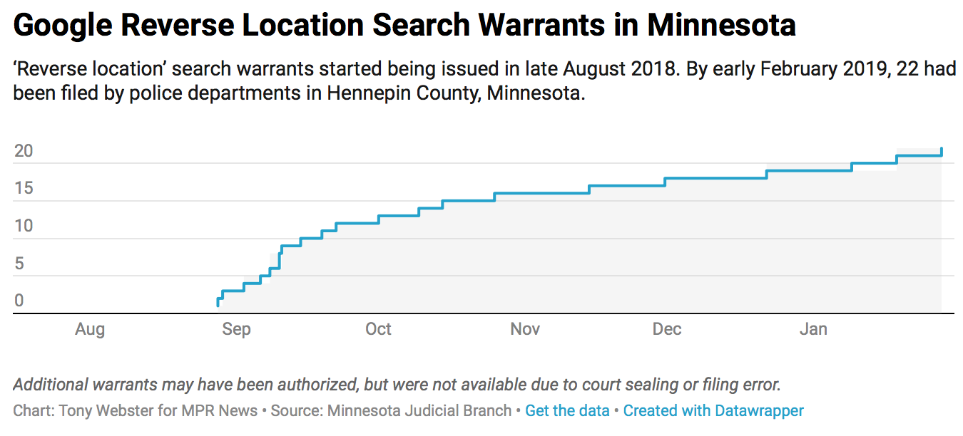 Reverse Location Search Warrant
