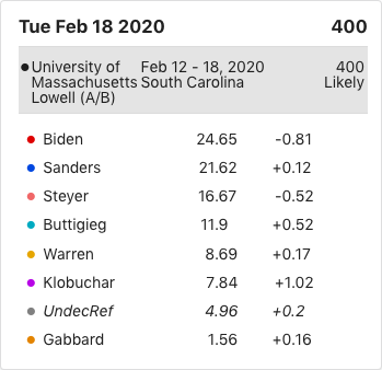 sc_2020-02-20_numbers.png