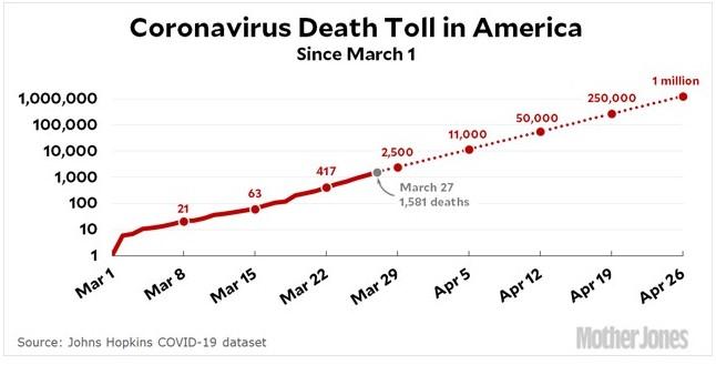 [Image: 00-Coronavirus-Death-Toll.jpg]