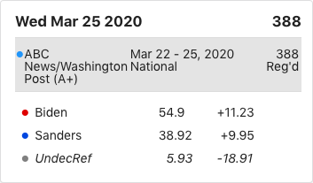 2:00PM Water Cooler 3/30/2020 4