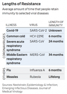 The Coronavirus New Normal Has Only Started To Arrive 2